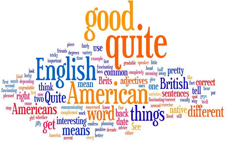 Факты об английском языке